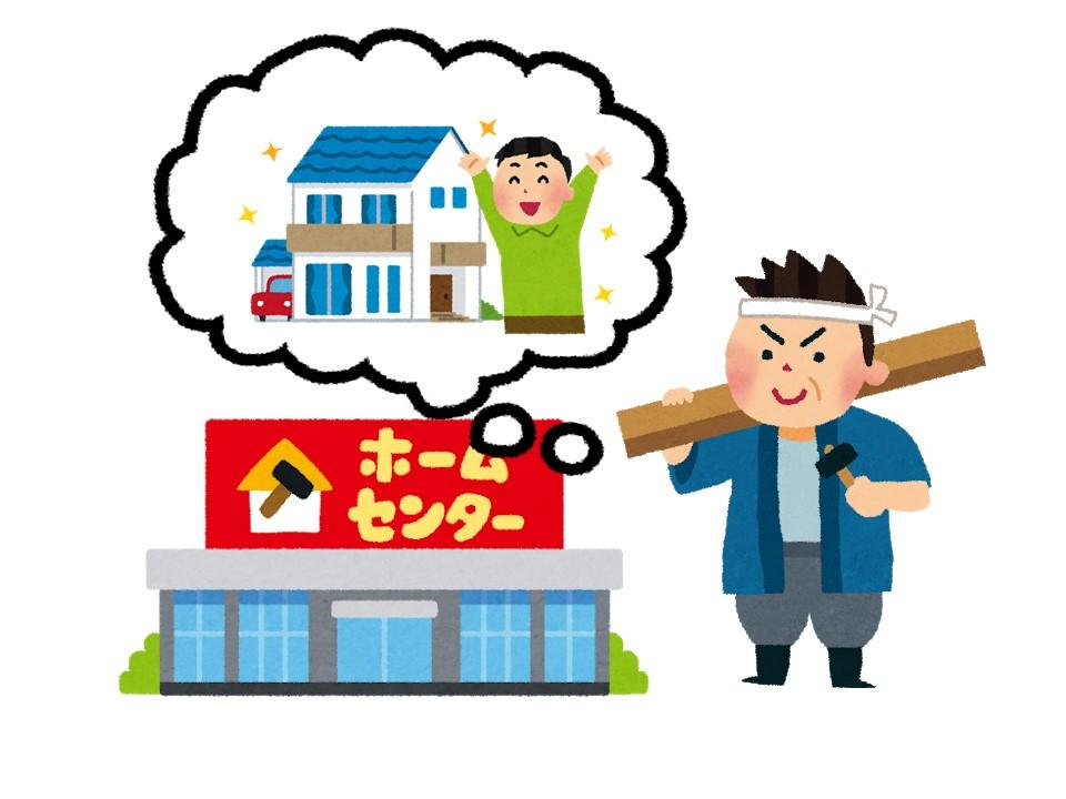 大工さんお客様の家を建てるためにホームセンターで木材を買いました。コンシューマーは誰でしょう?